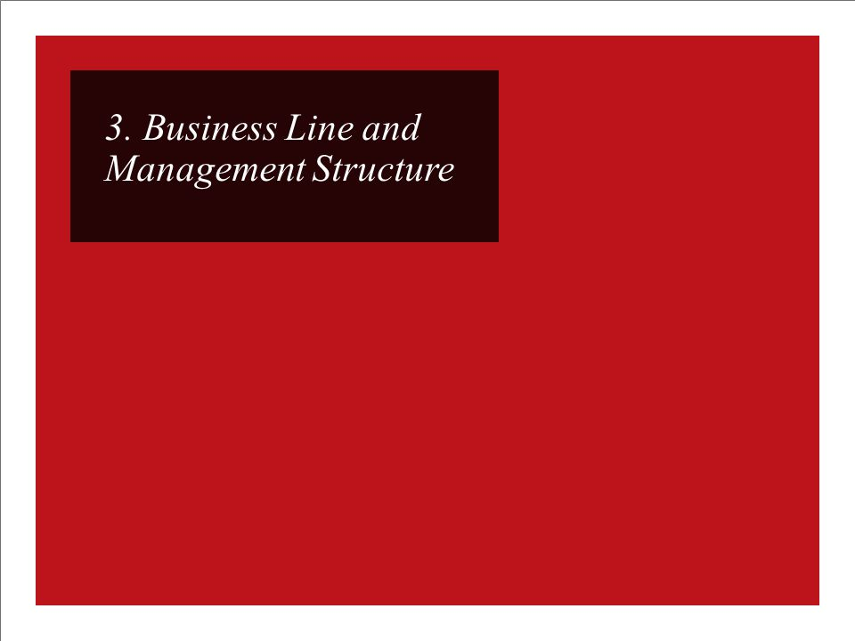 2015 Total Personal Development & Career Management