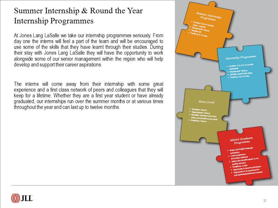 MENA Graduate Program Our Focus: MENA Graduate Programme Format: