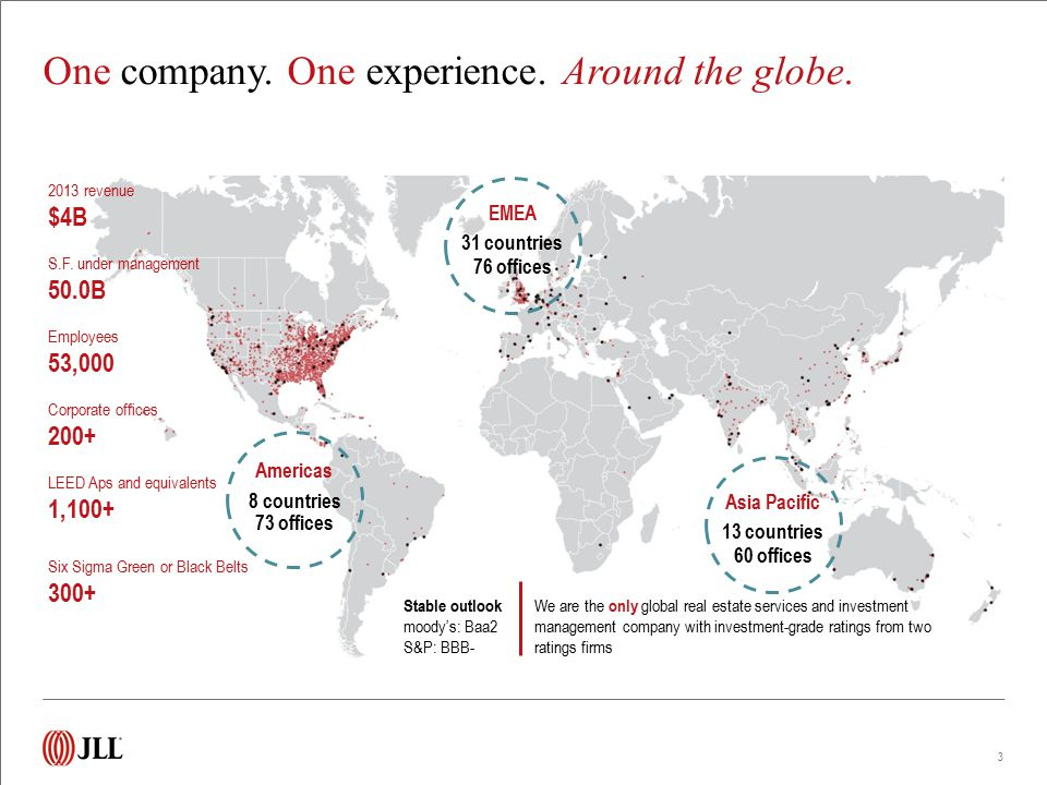 Experience in Middle East & Africa (MEA)