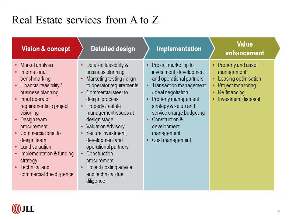 Industry & asset class expertise