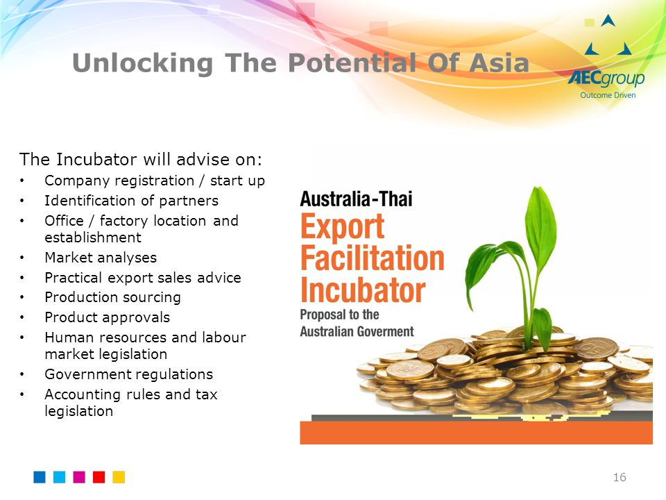 Unlocking The Potential Of Asia