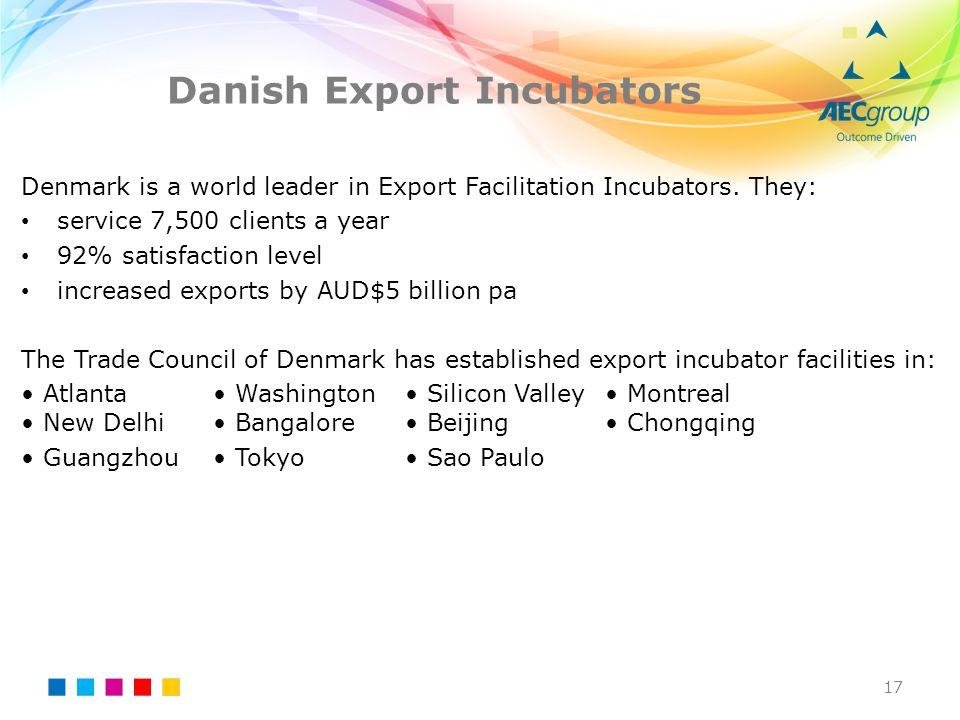 Danish Export Incubators