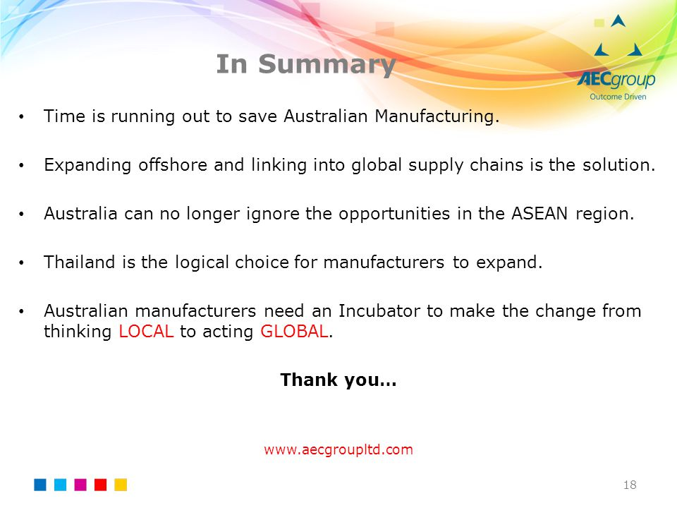 In Summary Time is running out to save Australian Manufacturing.