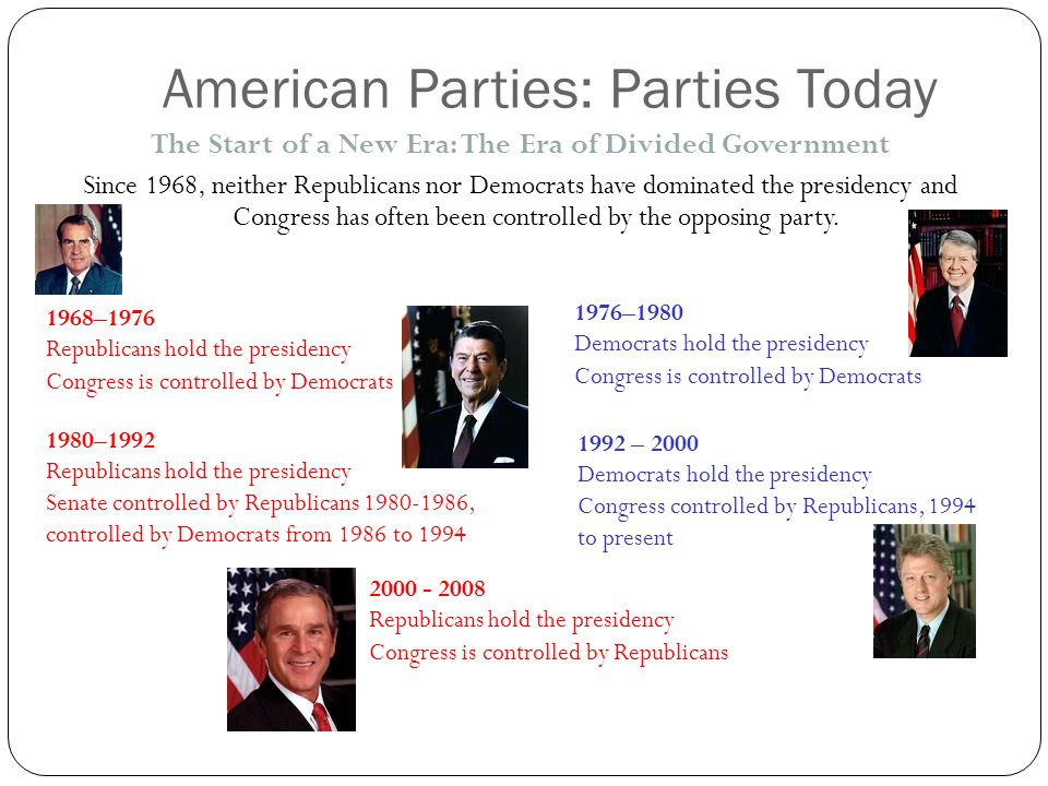 American Parties: Parties Today