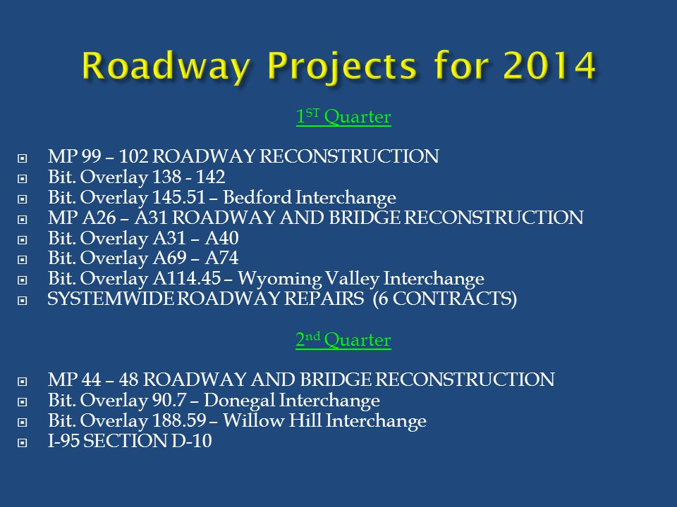 Roadway Projects for 2014 1ST Quarter