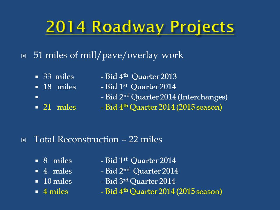 2014 Roadway Projects 51 miles of mill/pave/overlay work