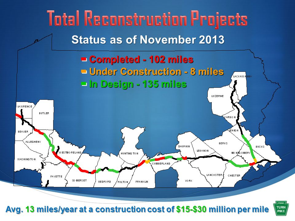 Total Reconstruction Projects