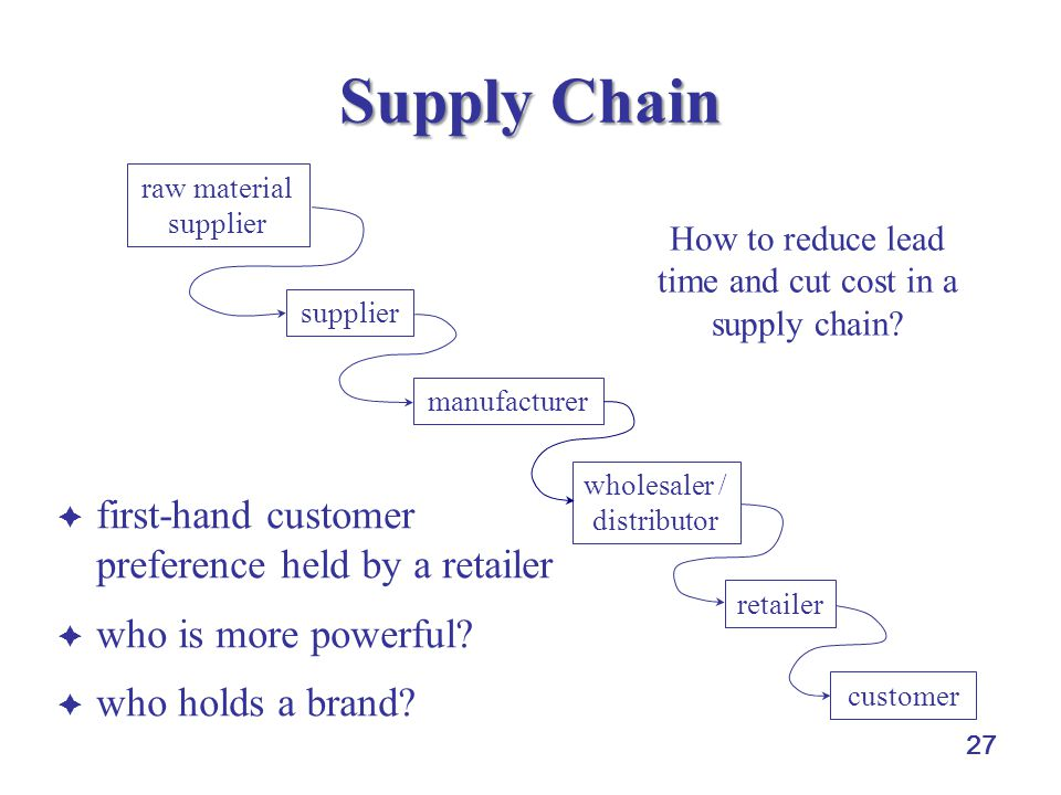 Supply Chain first-hand customer preference held by a retailer