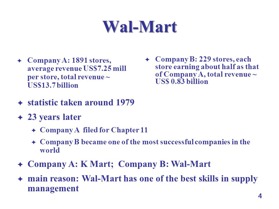 Wal-Mart statistic taken around 1979 23 years later