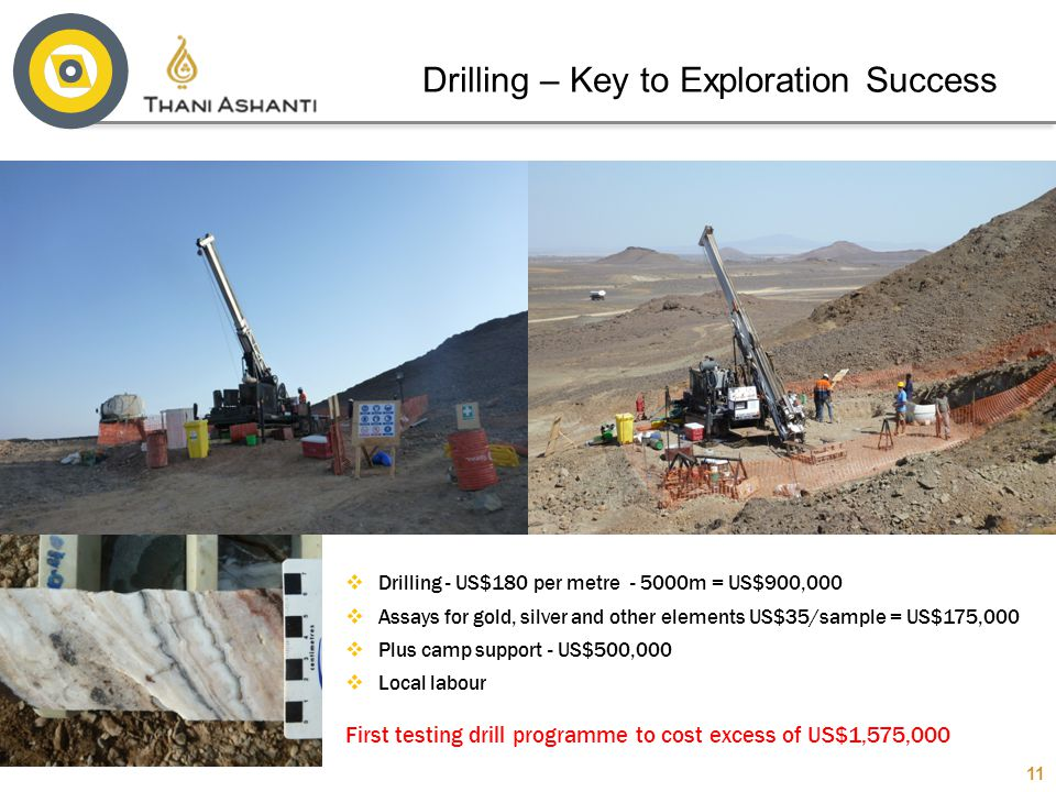 Drilling – Key to Exploration Success