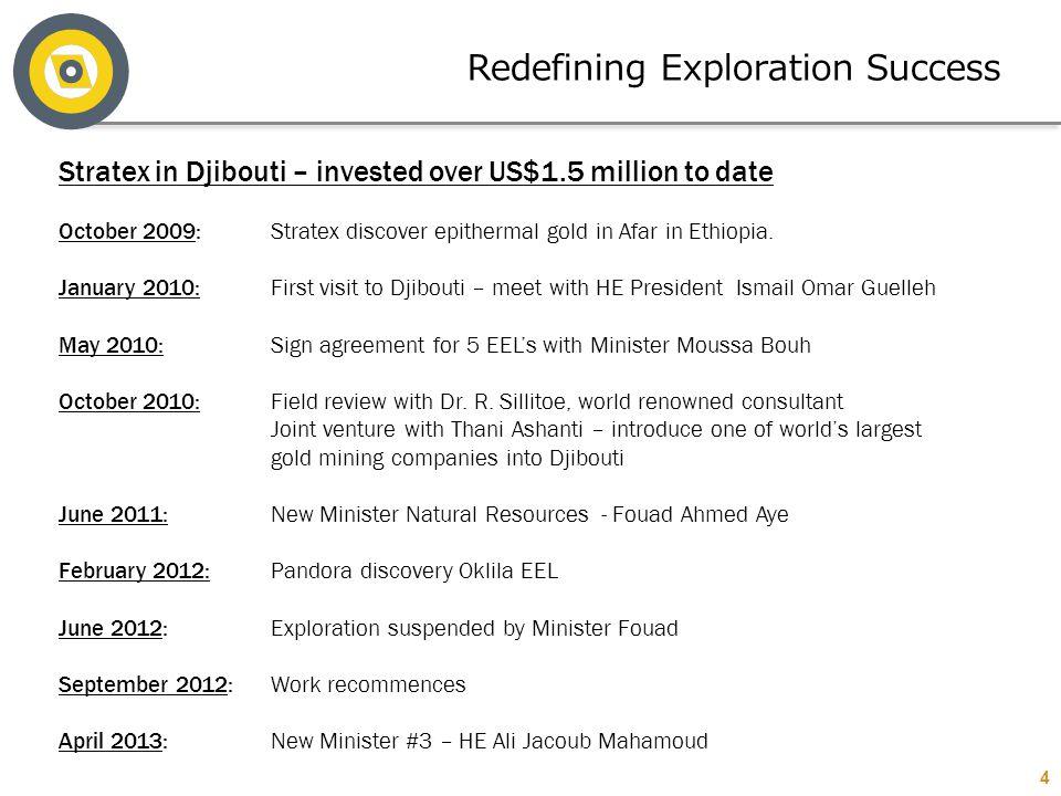 Redefining Exploration Success
