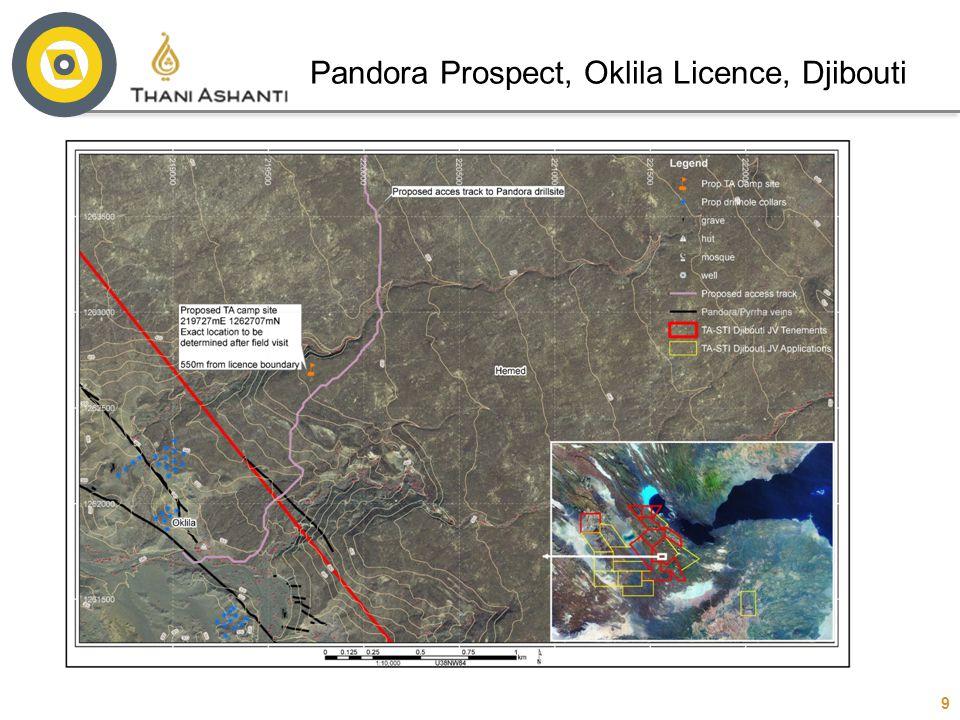 Pandora Prospect, Oklila Licence, Djibouti