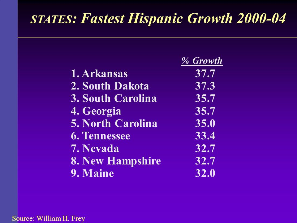STATES: Fastest Hispanic Growth 2000-04