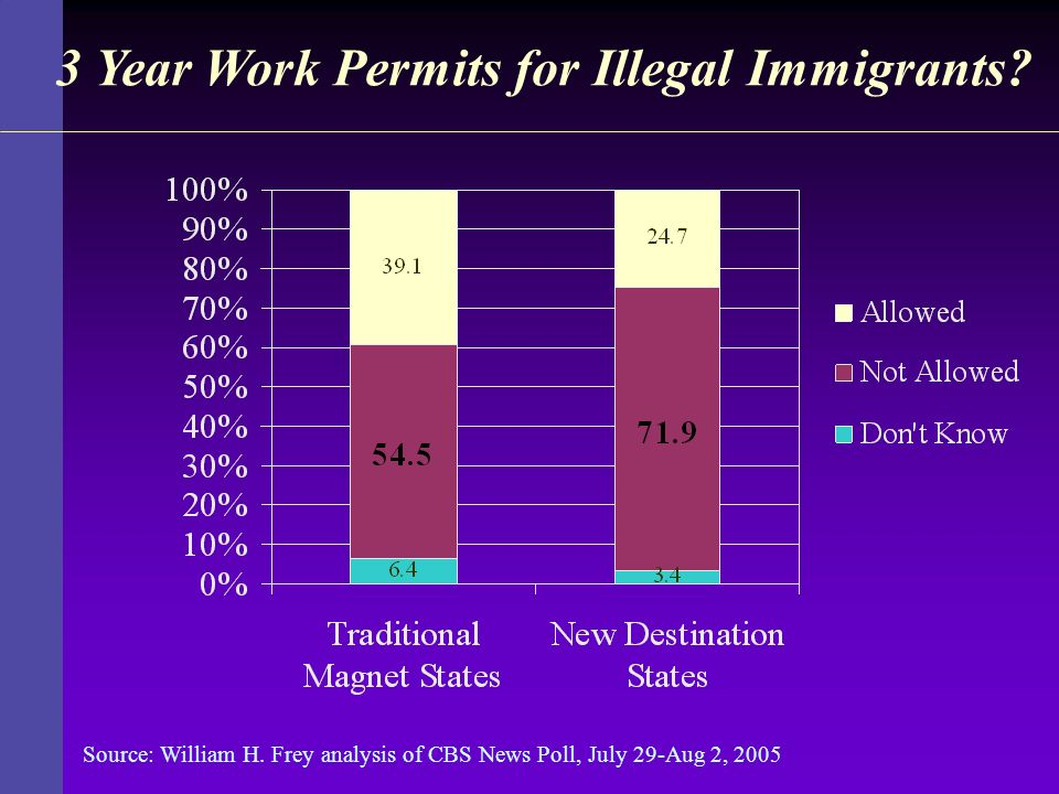 3 Year Work Permits for Illegal Immigrants