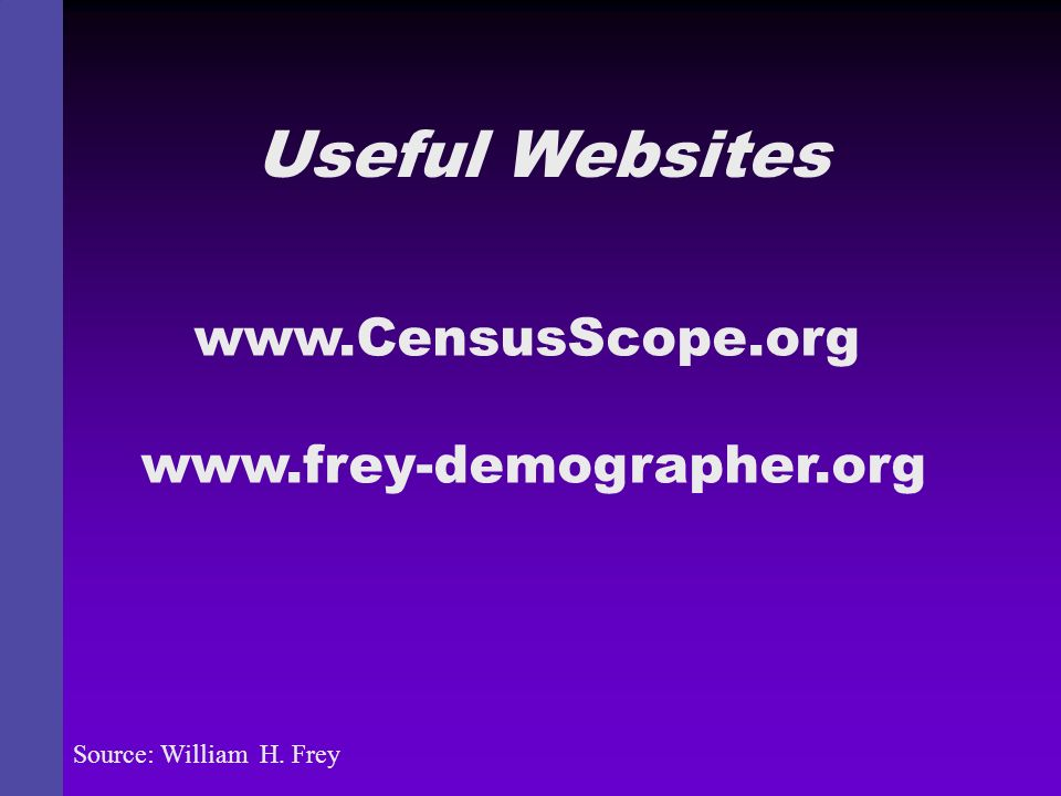 Useful Websites www.CensusScope.org www.frey-demographer.org