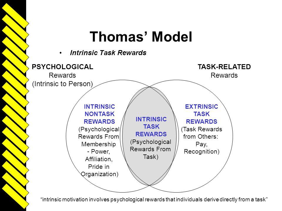 Thomas' Model Driven Intrinsic Task Rewards PSYCHOLOGICAL Rewards