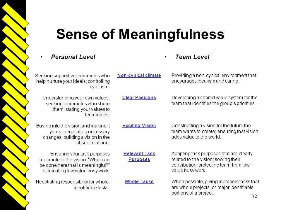 Sense of Meaningfulness