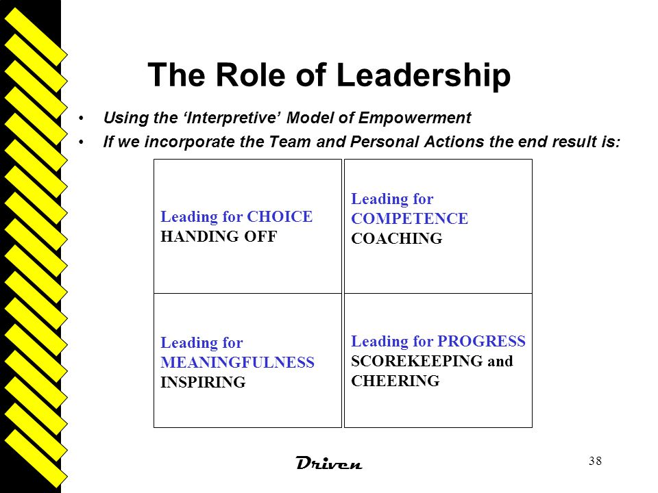 The Role of Leadership Driven