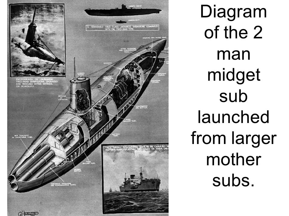 Diagram of the 2 man midget sub launched from larger mother subs.