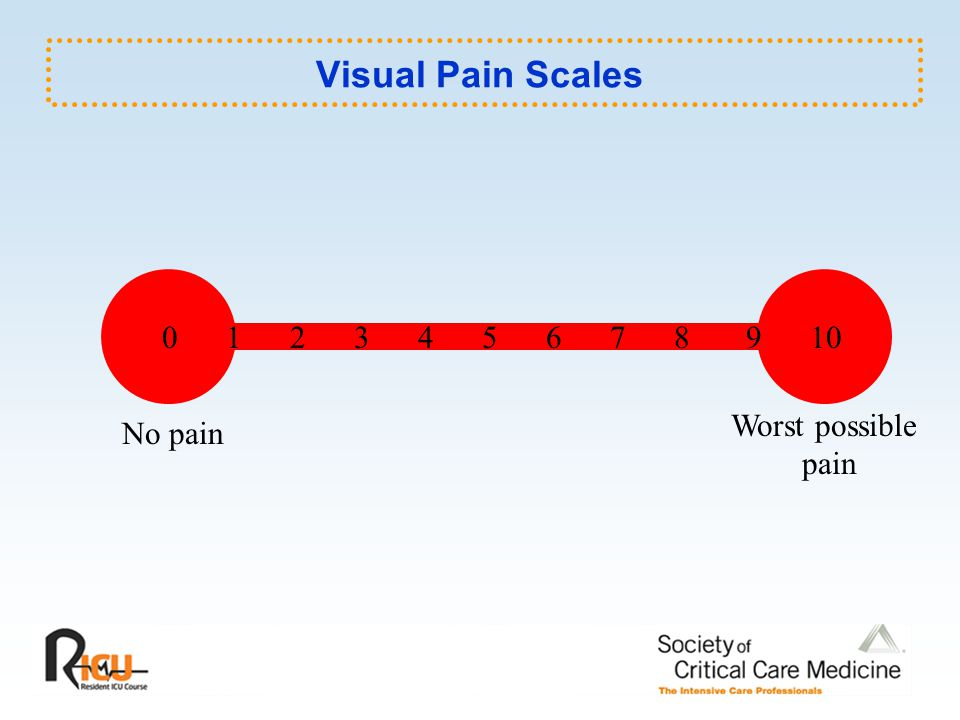 Visual Pain Scales 0 1 2 3 4 5 6 7 8 9 10. Worst possible.