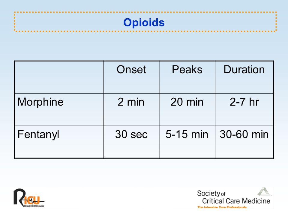 Opioids Onset Peaks Duration Morphine 2 min 20 min 2-7 hr Fentanyl 30 sec 5-15 min 30-60 min