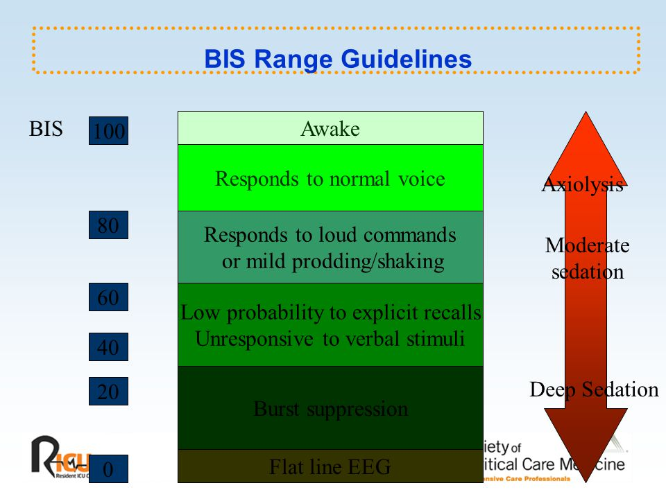BIS Range Guidelines BIS Awake 100 Responds to normal voice Axiolysis