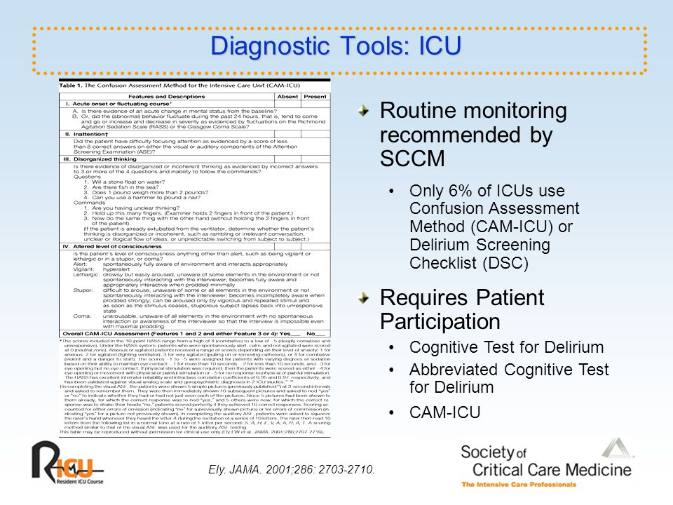 Diagnostic Tools: ICU Routine monitoring recommended by SCCM