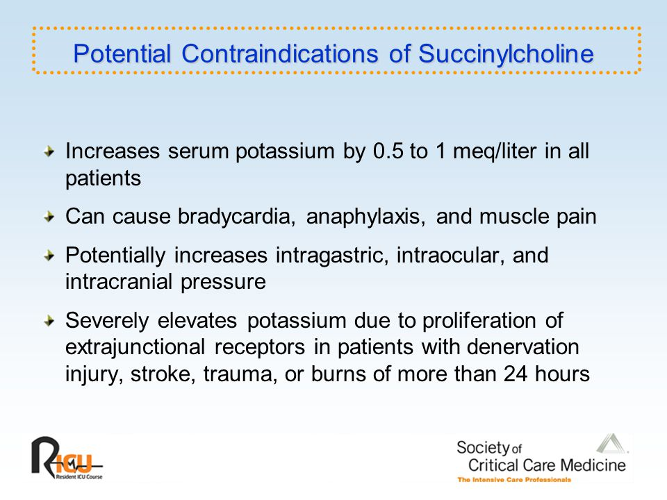 Potential Contraindications of Succinylcholine