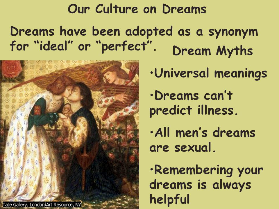 Our Culture on Dreams Dreams have been adopted as a synonym for ideal or perfect . Dream Myths.