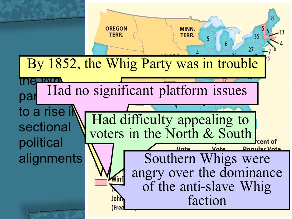 By 1852, the Whig Party was in trouble