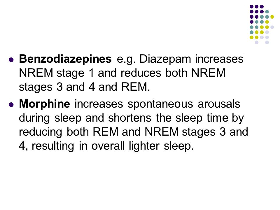 Benzodiazepines e.g. Diazepam increases NREM stage 1 and reduces both NREM stages 3 and 4 and REM.