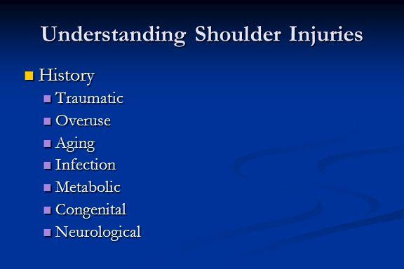 Understanding Shoulder Injuries