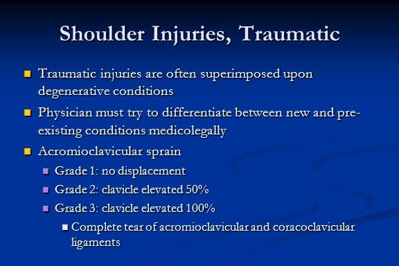 Shoulder Injuries, Traumatic