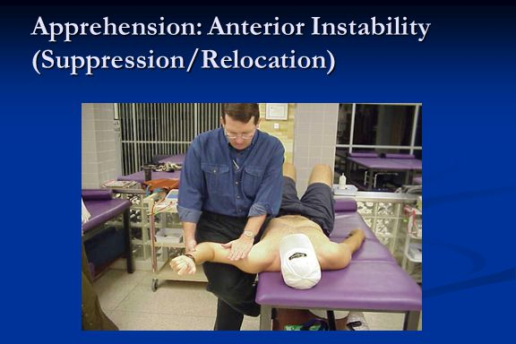 Apprehension: Anterior Instability (Suppression/Relocation)