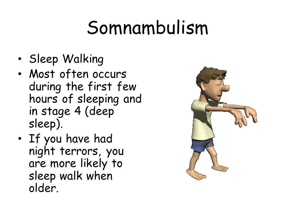 Somnambulism Sleep Walking