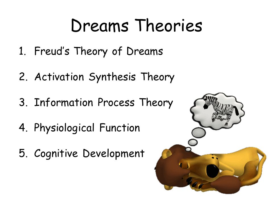 Dreams Theories Freud's Theory of Dreams