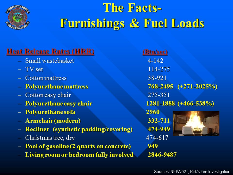 The Facts- Furnishings & Fuel Loads
