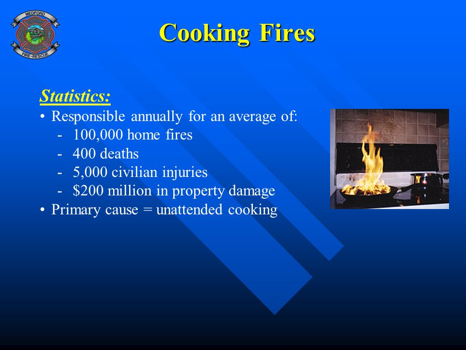 Cooking Fires Statistics: Responsible annually for an average of: