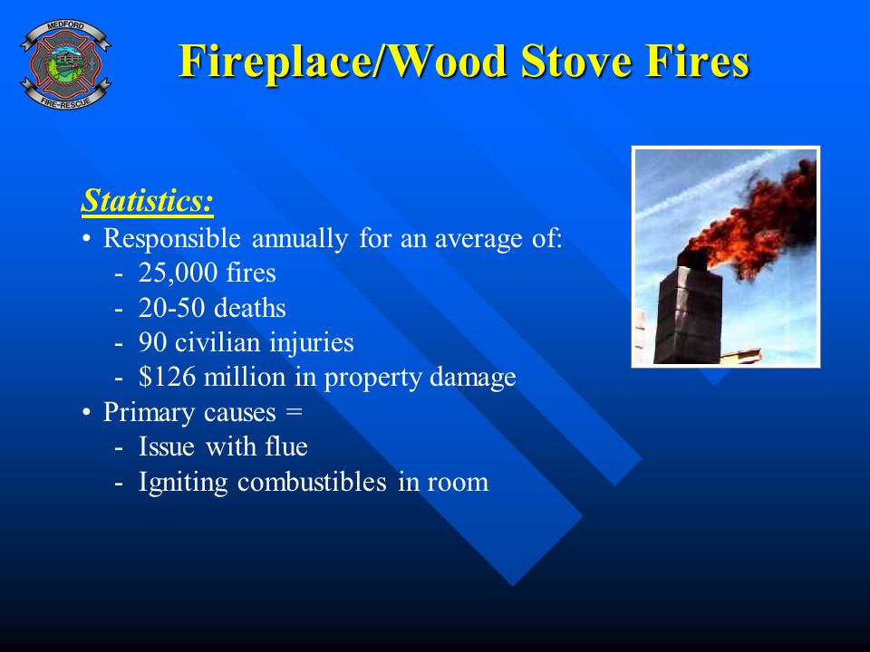 Fireplace/Wood Stove Fires