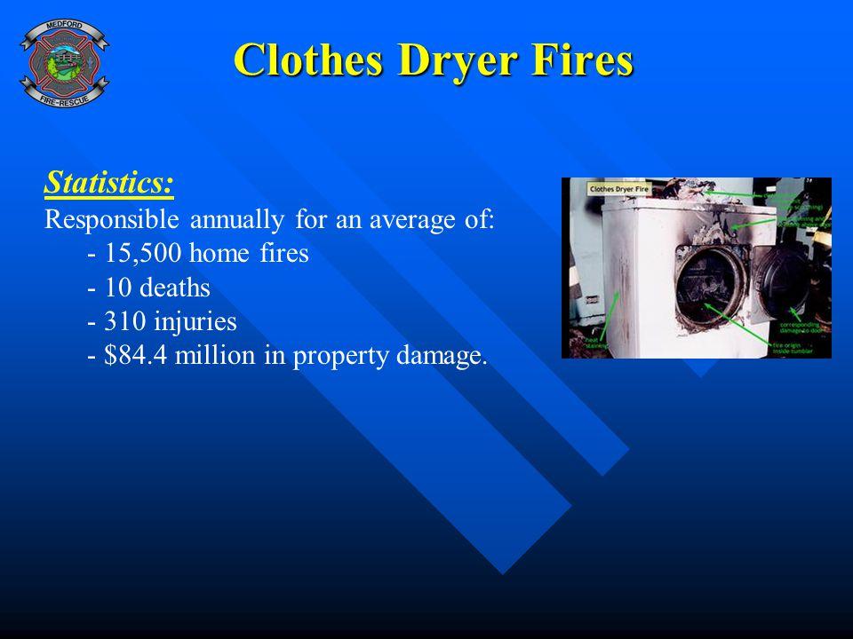 Clothes Dryer Fires Statistics: