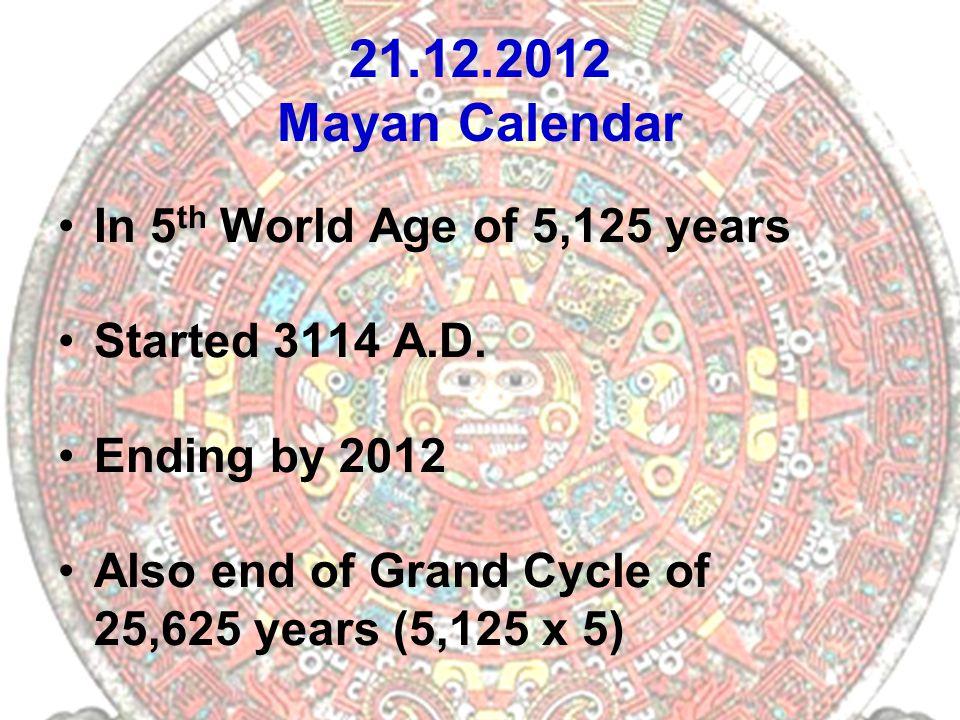 21.12.2012 Mayan Calendar In 5th World Age of 5,125 years