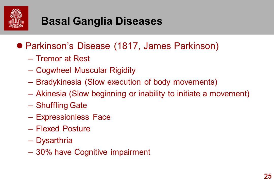 Basal Ganglia Diseases