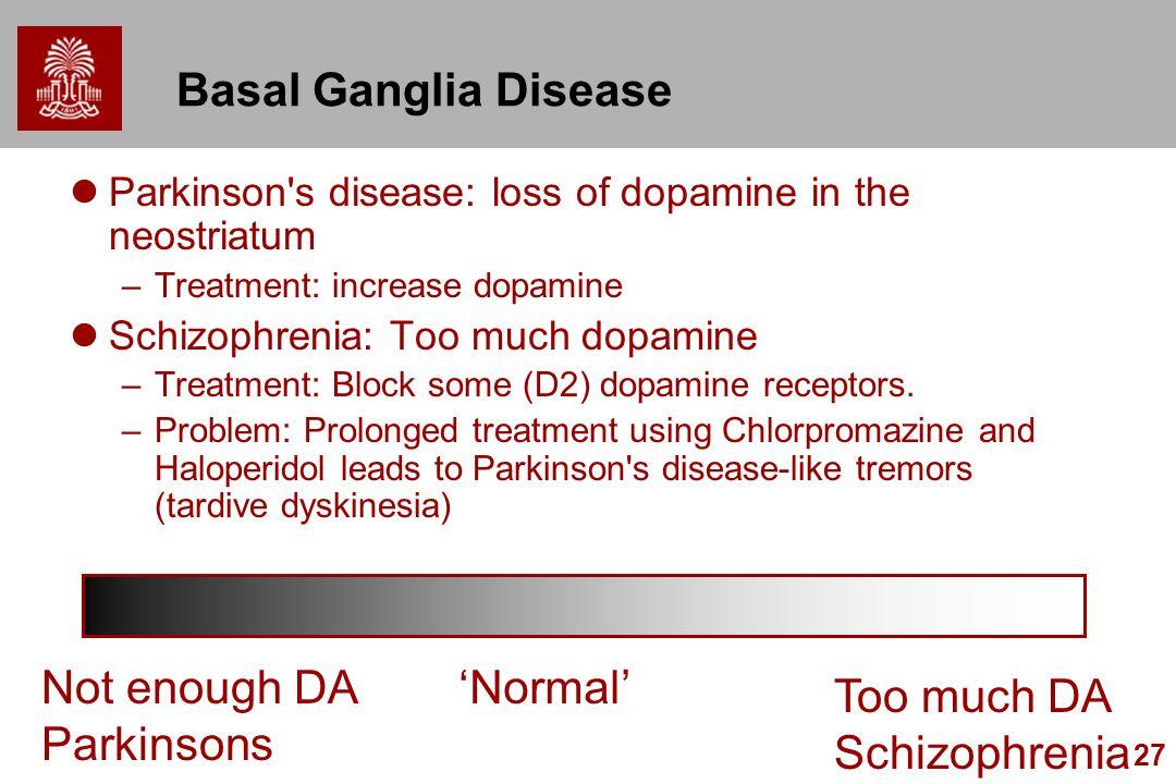 Basal Ganglia Disease Not enough DA Parkinsons 'Normal' Too much DA
