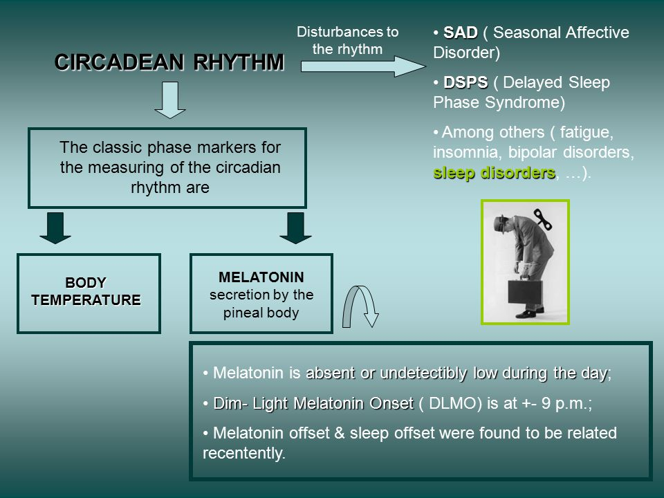 CIRCADEAN RHYTHM SAD ( Seasonal Affective Disorder)