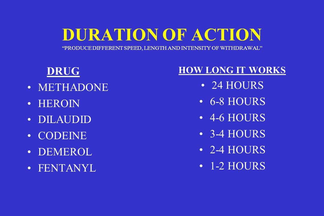 DURATION OF ACTION PRODUCE DIFFERENT SPEED, LENGTH AND INTENSITY OF WITHDRAWAL