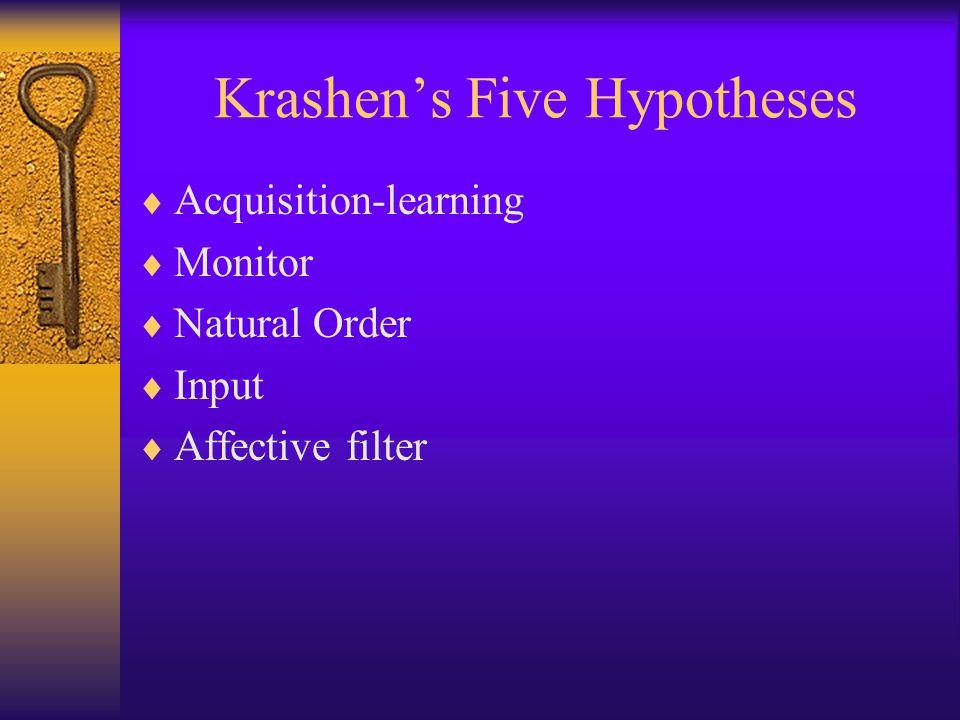 Krashen's Five Hypotheses