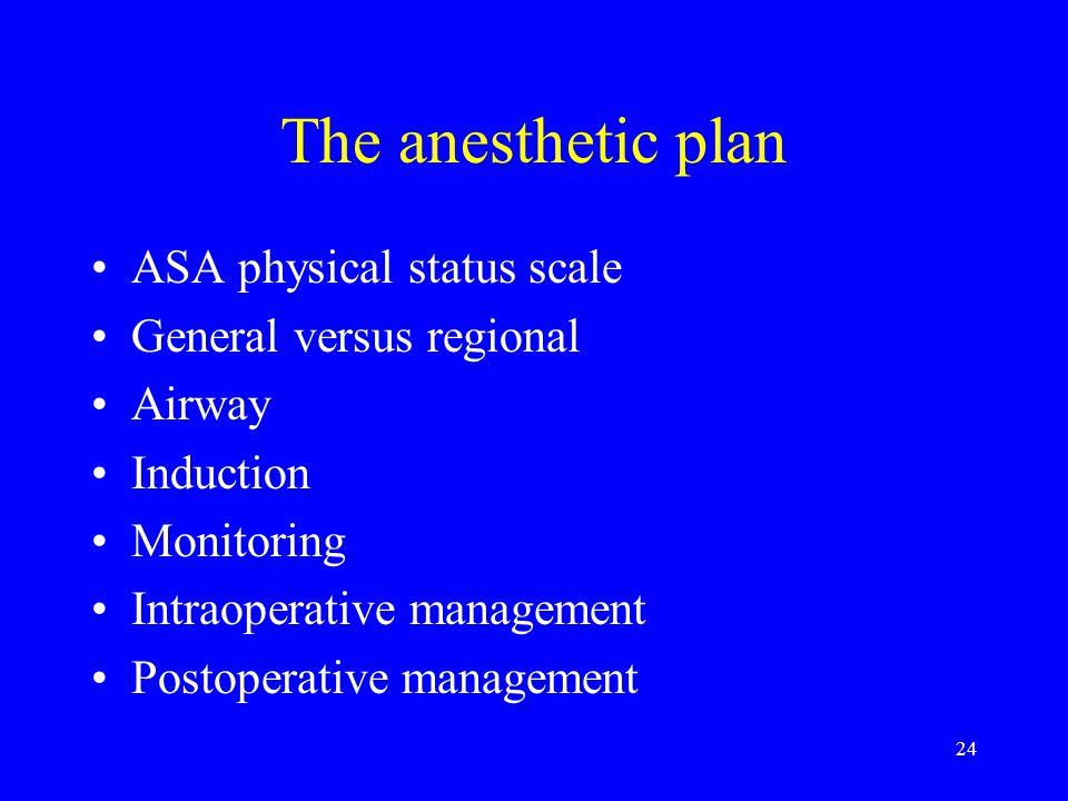 The anesthetic plan ASA physical status scale General versus regional