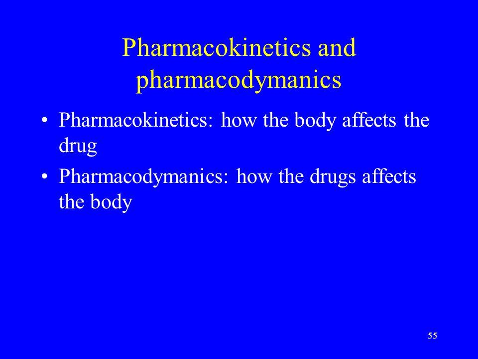 Pharmacokinetics and pharmacodymanics