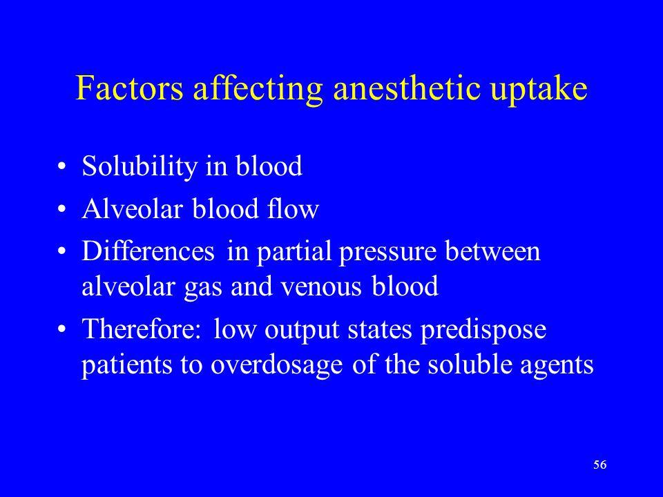 Factors affecting anesthetic uptake