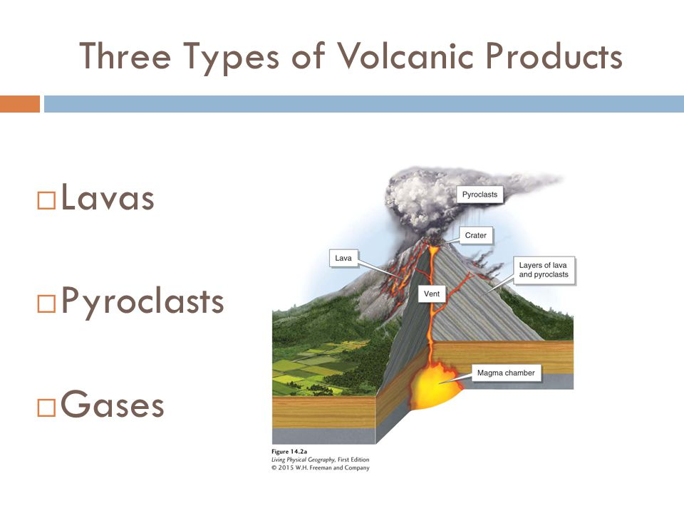 Three Types of Volcanic Products
